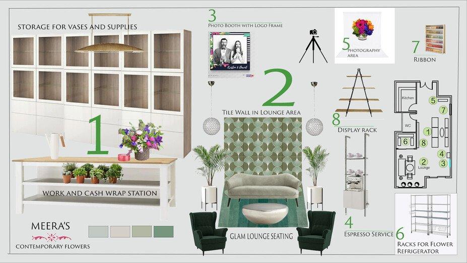 Online Designer Business/Office Moodboard