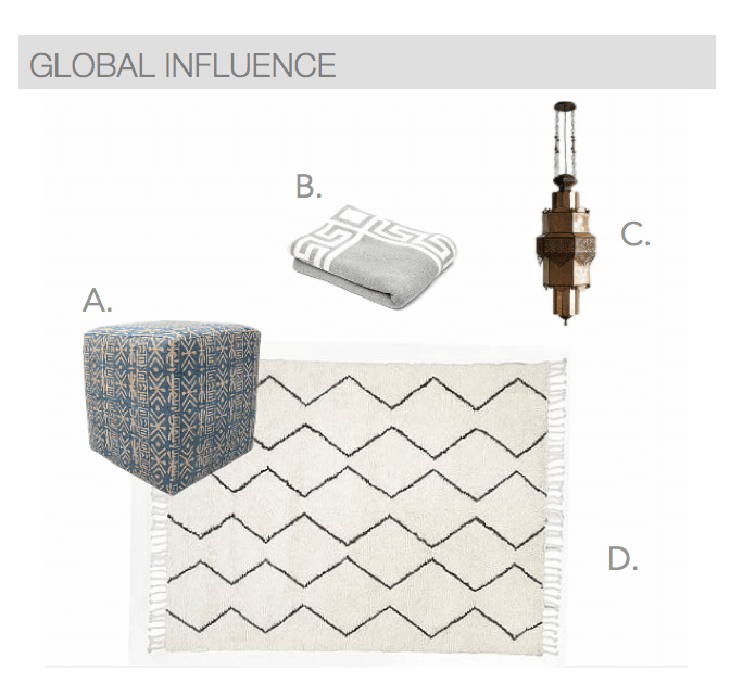 fall trends global influence