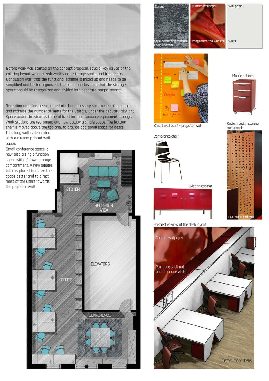 office design space layout