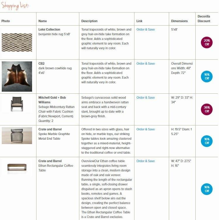living room online shopping list