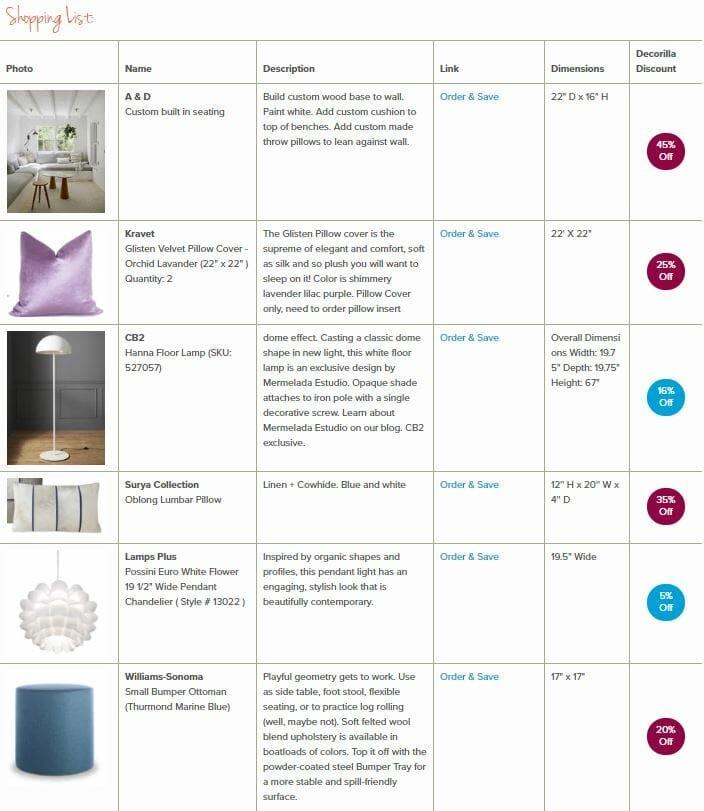 contemporary condo decorilla online shopping list