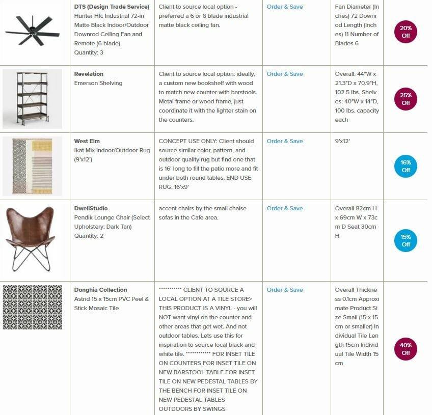 decorilla coffee shop design shopping list