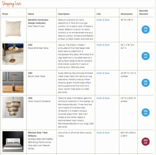 new-home-interior-design-shopping-list