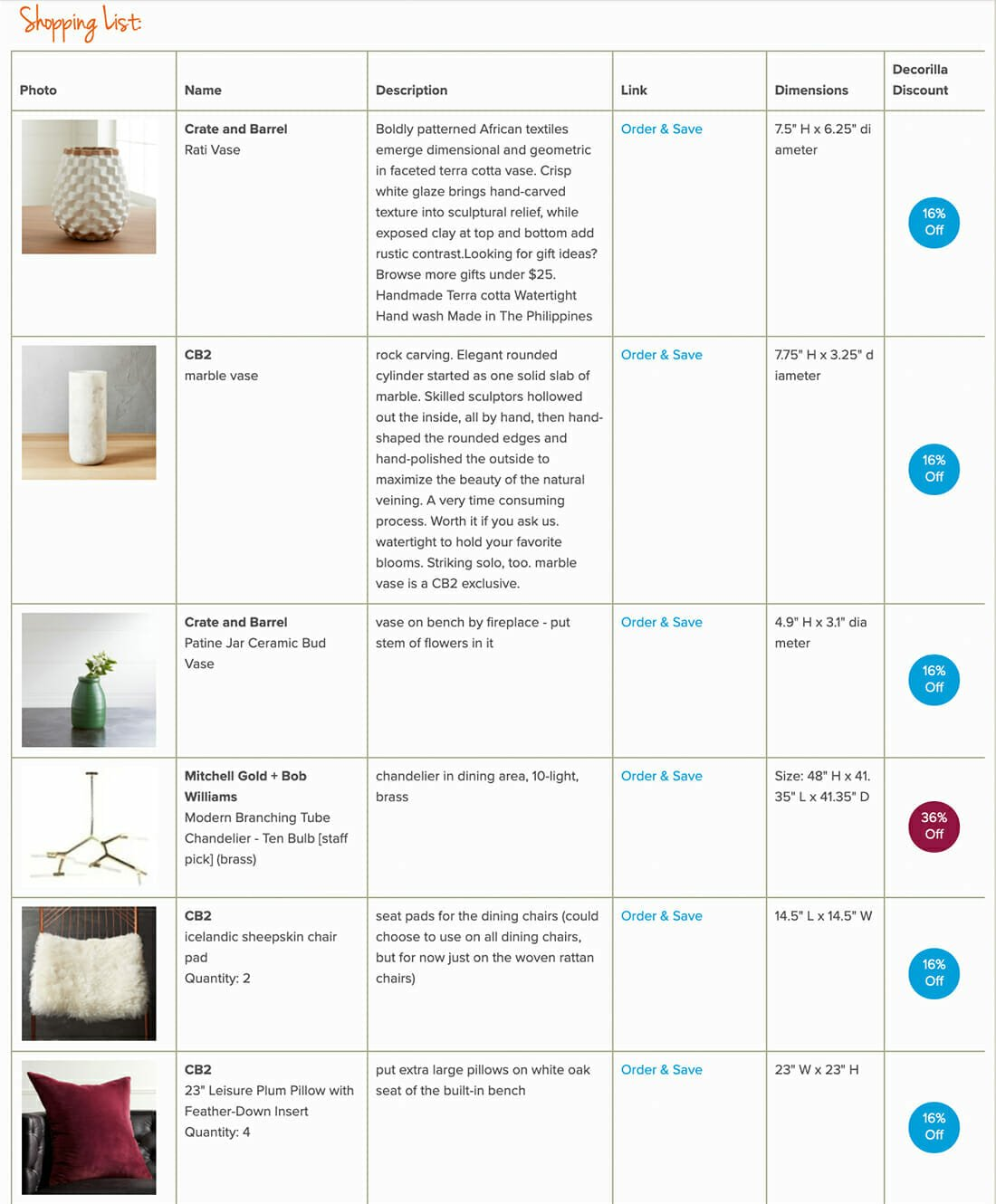 Decorilla Online Shopping List for Modern Rustic Decor