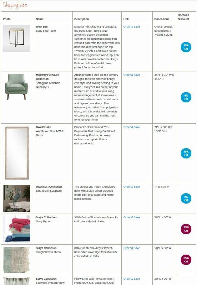 Online shopping list for a zen bedroom online interior design