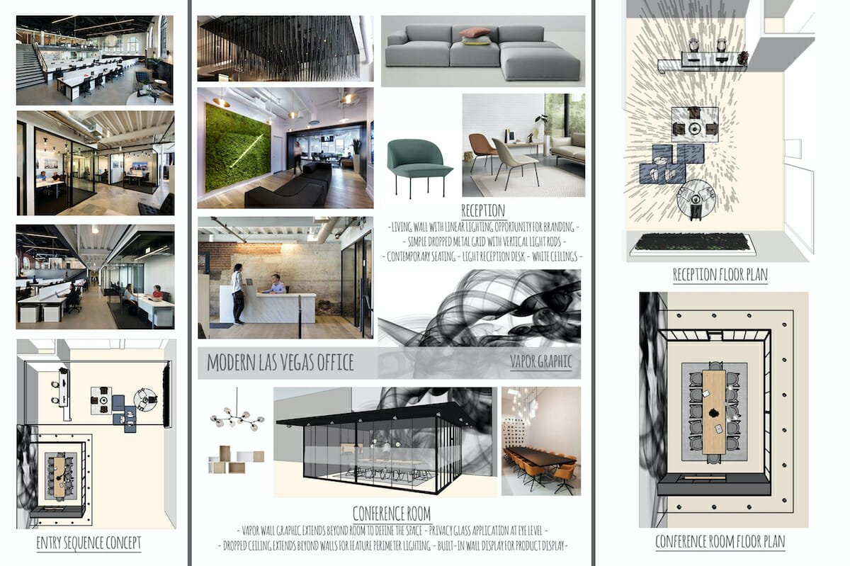 Moodboard for a Scandinavian office design