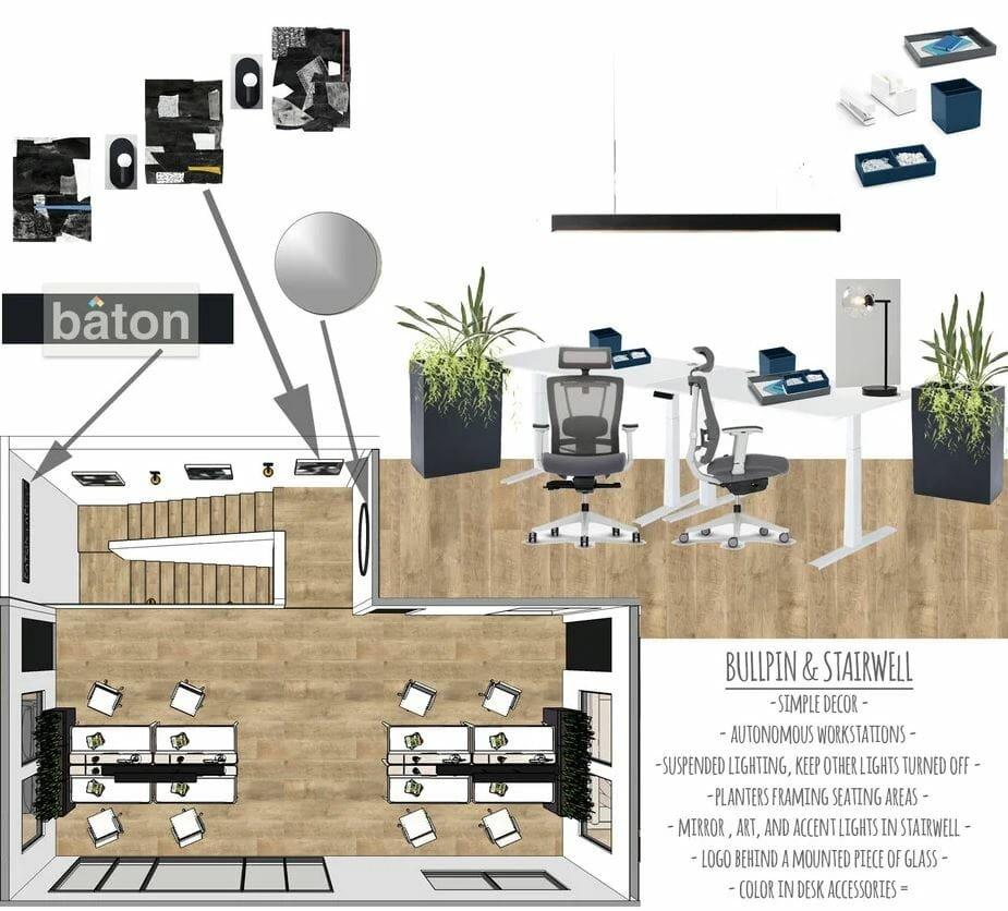 Moodboard for an open-plan Scandinavian office design