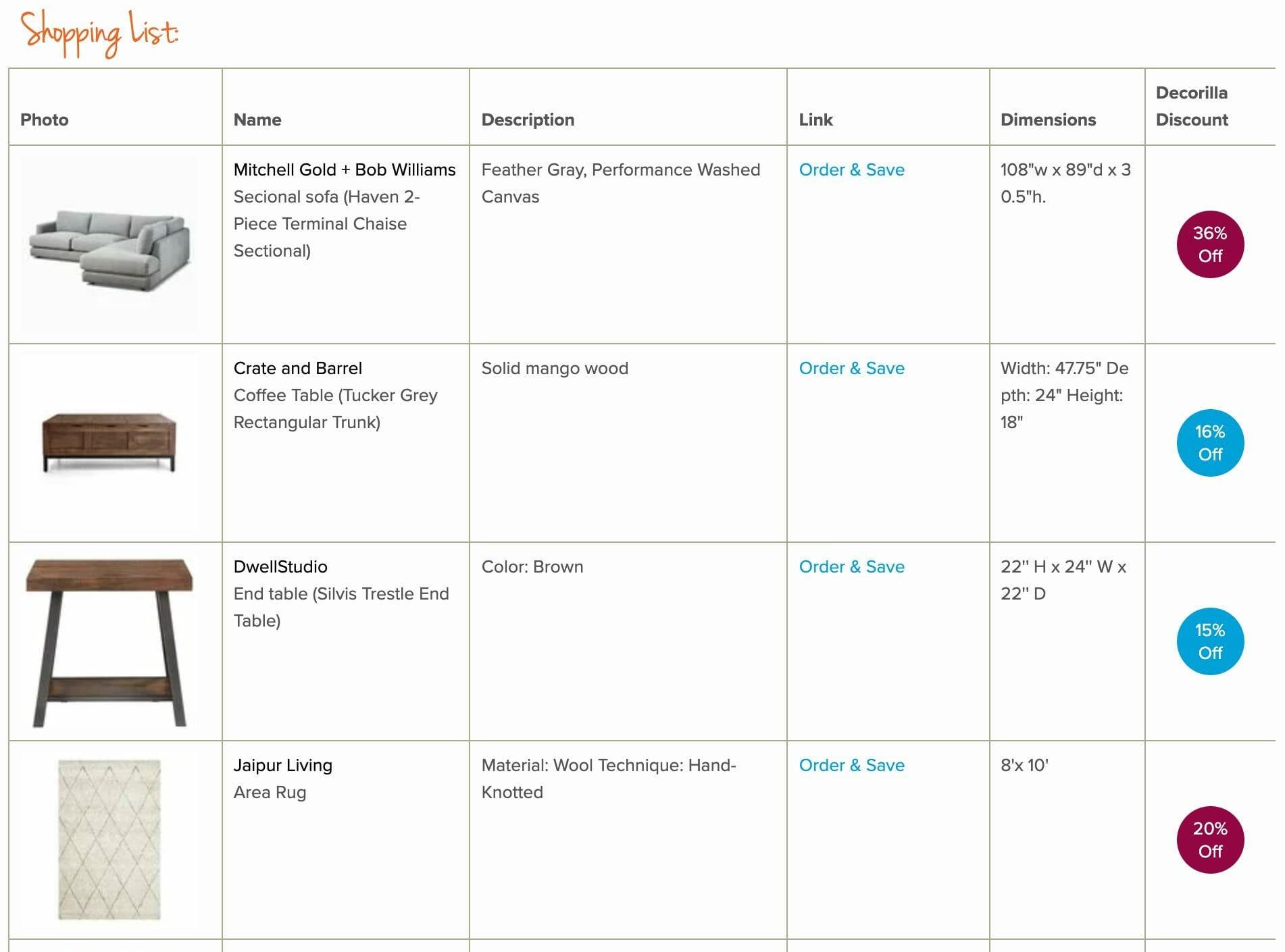 Rustic home interior shopping list