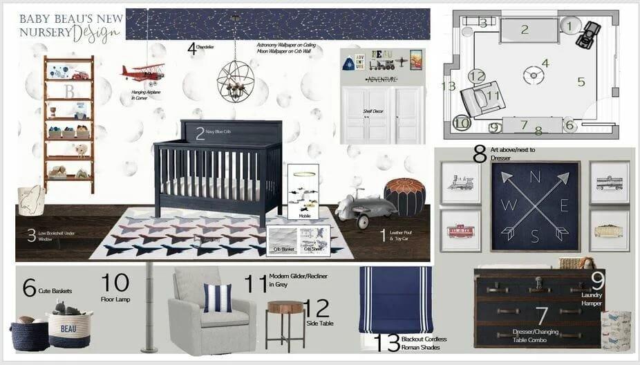 Beautiful moodboard for arplane nursery interior design