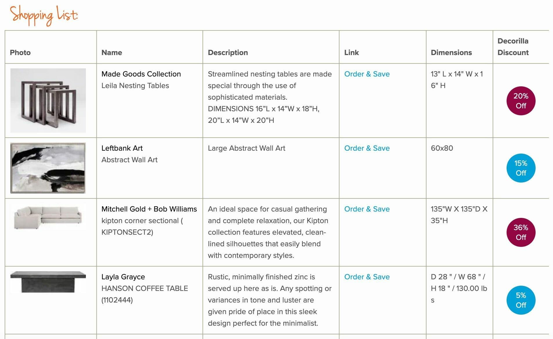 Contemporary home interior shopping list