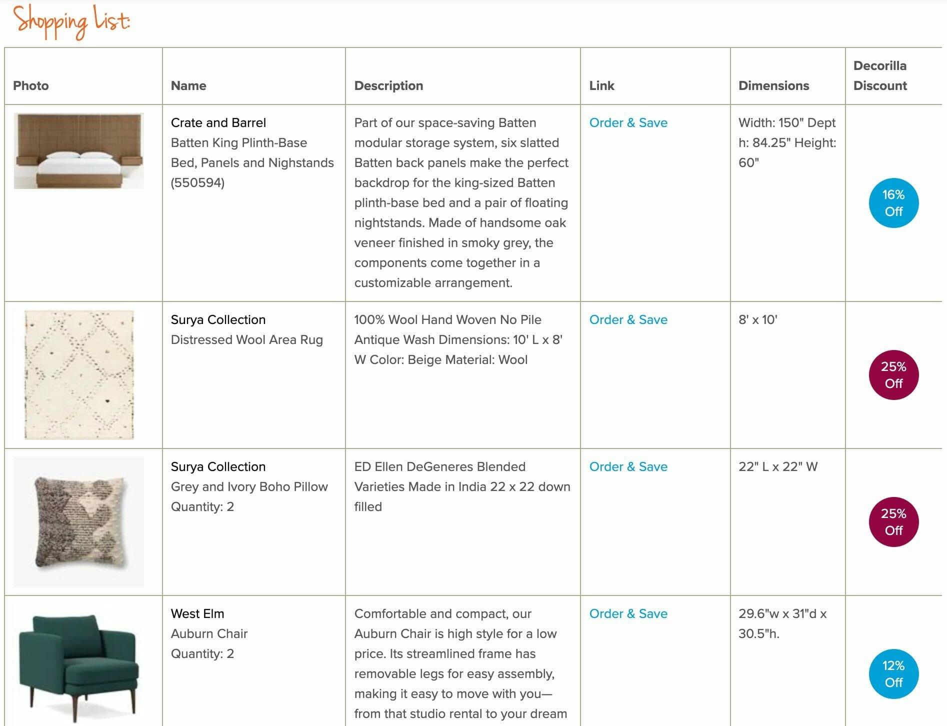 Decorilla Virtual Interior Design Shopping List