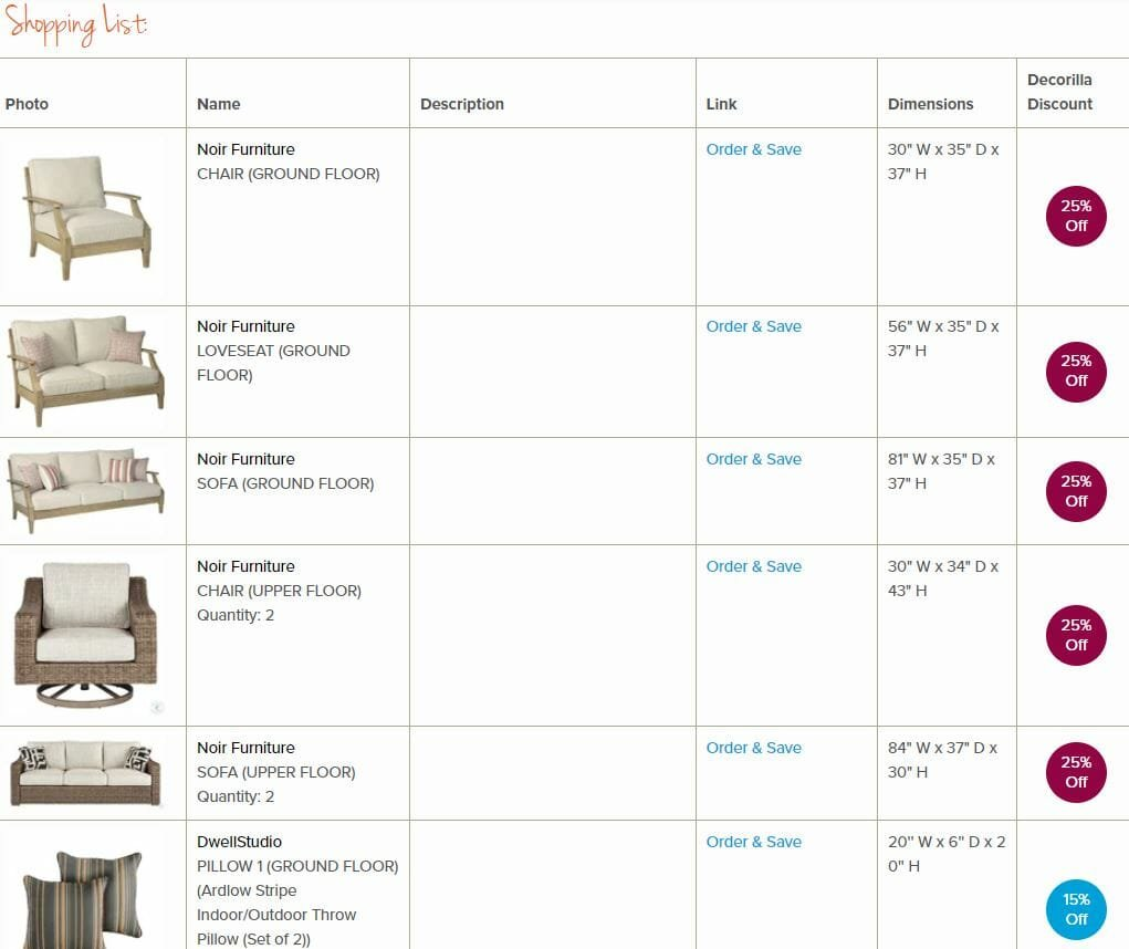 Backyard patio design shopping list