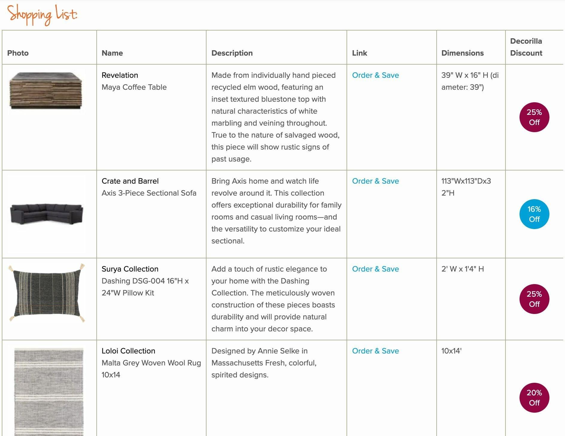 Masculine decor online shopping list
