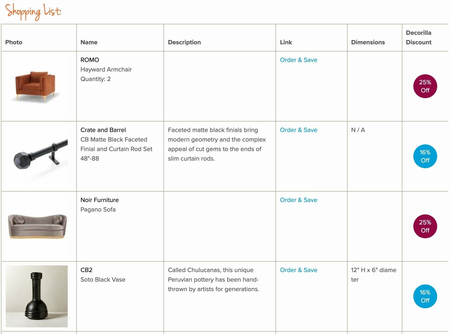 Online interior design shopping list for glam living room