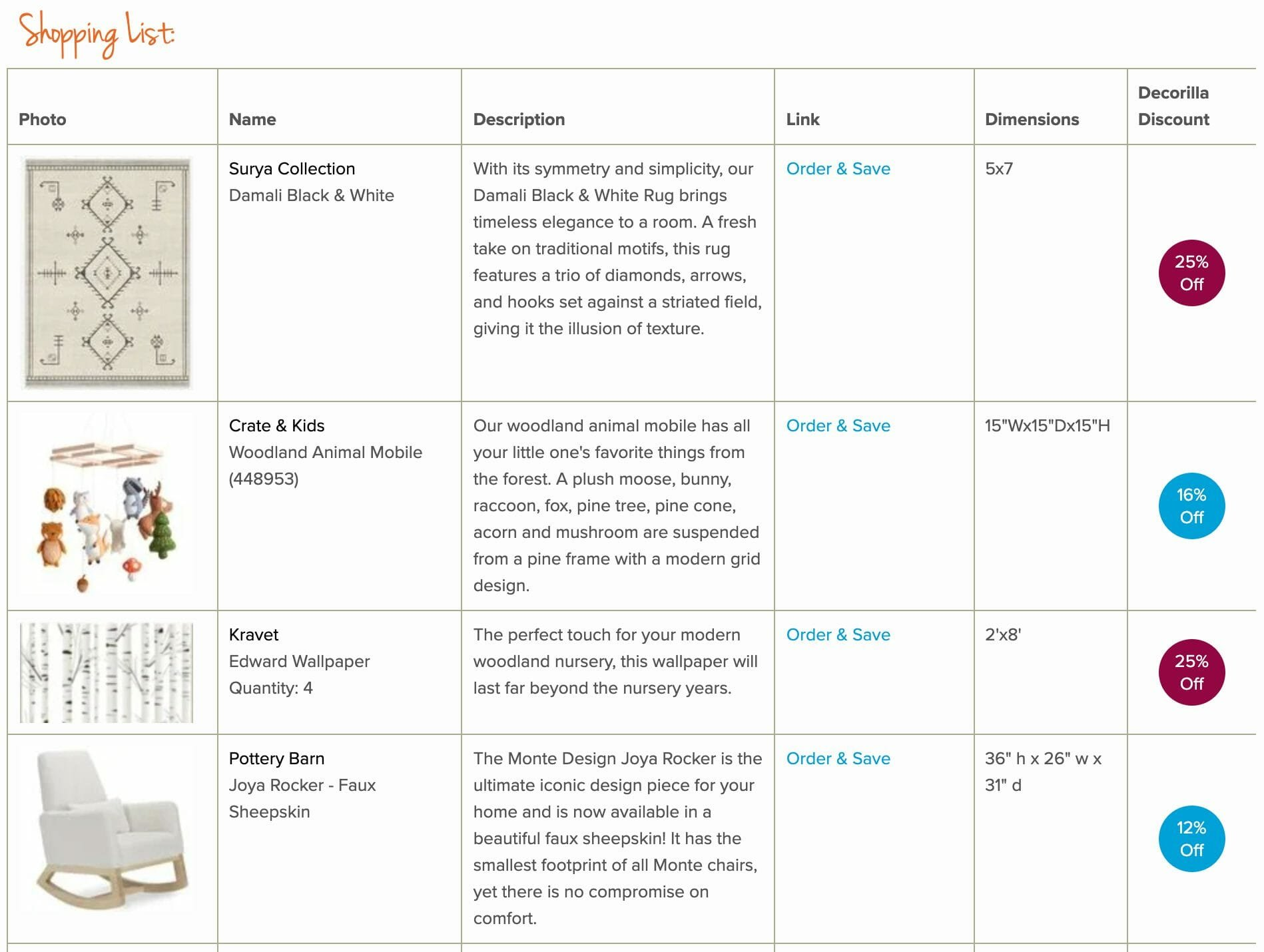 Woodland animals nursery shopping list